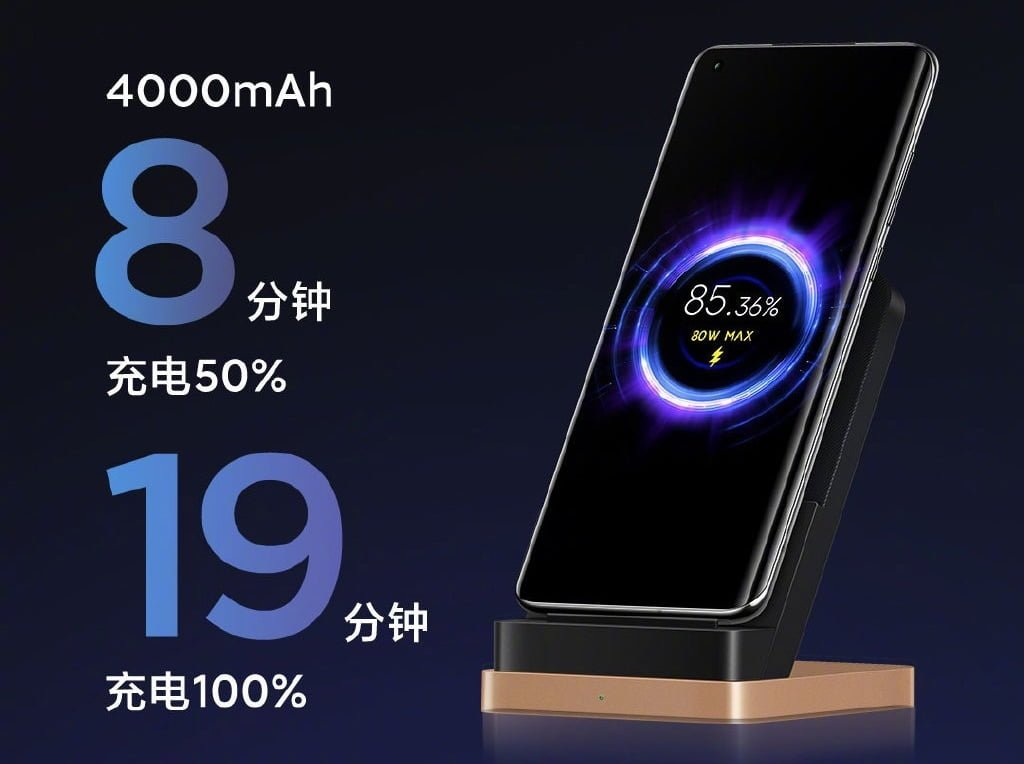 Xiaomi-80W-Wireless-Charging copy