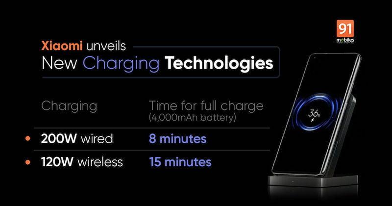 xiaomi_mi_charging_featured